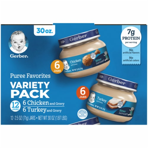 Gerber 2nd Foods Puree Favorites Chicken and Turkey Variety Pack Perspective: top