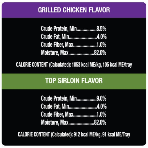 Cesar Grilled Chicken & Top Sirloin Wet Dog Food Variety Pack Perspective: top