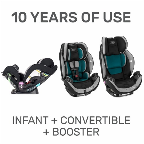 Evenflo EveryStage DLX Rear-Facing Convertible Car and Booster Seat, Reef Blue Perspective: top