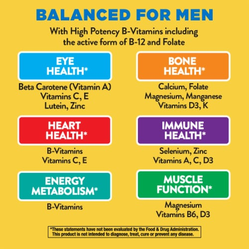 Nature's Way Alive! Once Daily Men's Ultra Potency Multi-Vitamin Tablets Perspective: top