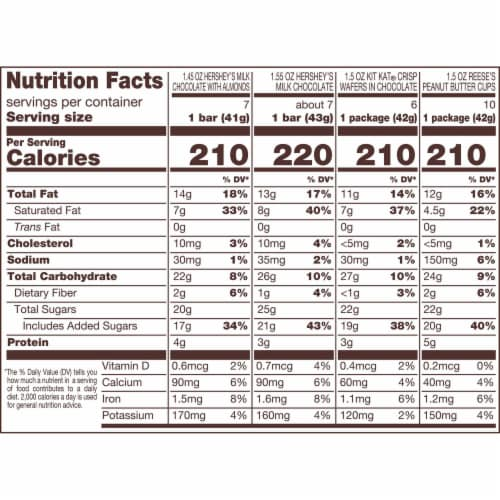 Hershey's Full Size Candy Bars Perspective: top