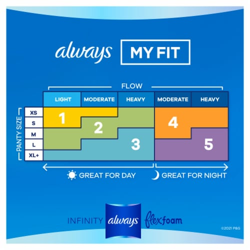 Always® Infinity FlexFoam Size 2 Heavy Flow Unscented Pads Without Wings Perspective: top