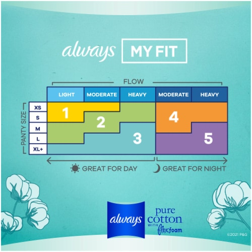 Always Pure Cotton with FlexFoam Size 1 Regular Flow Pads with Wings Perspective: top