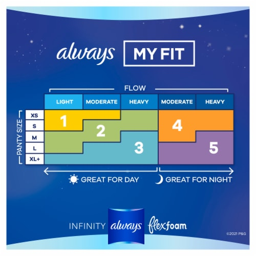 Always Infinity FlexFoam Size 5 Extra Heavy Absorbency Unscented Overnight Pads with Flexi-Wings Perspective: top