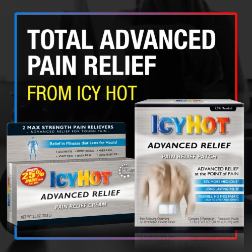 Icy Hot Advanced Pain Relief Patch Perspective: top
