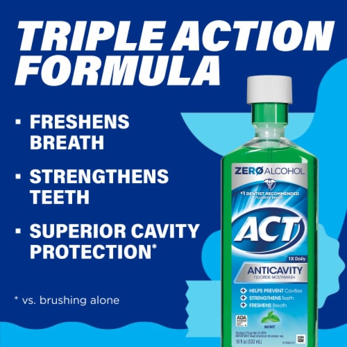 ACT Mint Anticavity Flouride Mouthwash Perspective: top