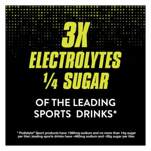 Pedialyte Sport Lemon Lime Electrolyte Solution Perspective: top