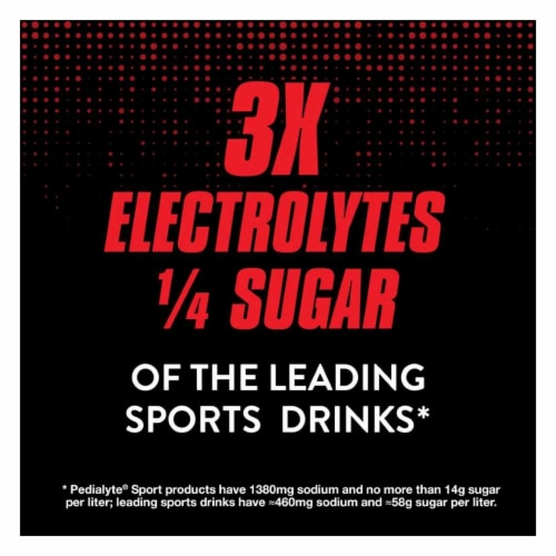 Pedialyte Sport Fruit Punch Electrolyte Solution Perspective: top