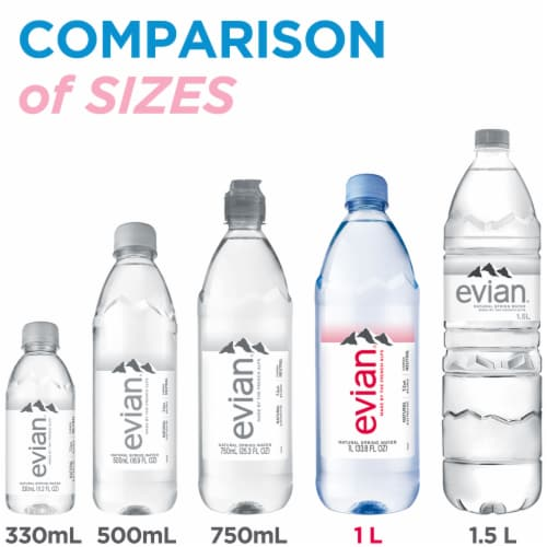 Evian Natural Spring Water Perspective: top