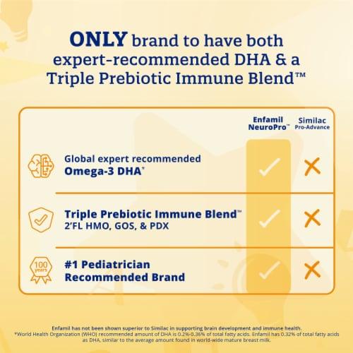 Enfamil™ NeuroPro Infant Powder Formula Perspective: top