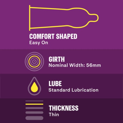 Durex Extra Sensitive Lubricated Thin Latex Condoms Perspective: top