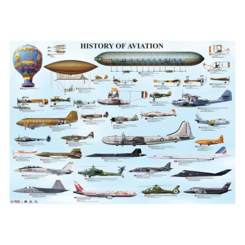Eurographics Inc History of Aviation Puzzle Perspective: top