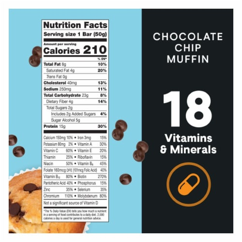 ZonePerfect Macros Chocolate Chip Muffin Protein Bars Perspective: top