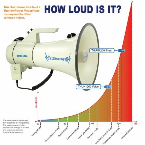 ThunderPower 45W 2000 Yard Sound Range PA Bullhorn Megaphone Speaker with Siren Perspective: top