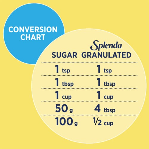 Splenda Zero Calorie Granulated Sweetener For Baking Perspective: top