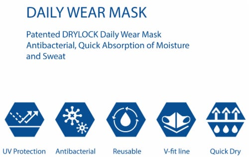 Drylock Washable Face Masks and Filters - Medium Perspective: top
