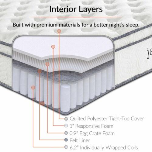 "Jenna 8"" Full Innerspring Mattress White Perspective: top"