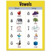 Vowels Chart - 1