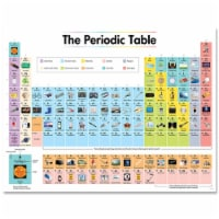 2019 The Periodic Table Chart - 1