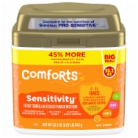 Comforts™ Sensitivity Milk-Based Infant Formula Powder with Iron