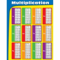 Multiplication Chart - 1