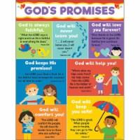 God's Promises Chart - 1
