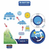 Water Cycle Bulletin Board Set, 20 Pieces - 1