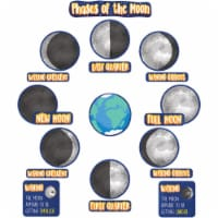 Phases of the Moon Mini Bulletin Board Set, Grade 3-6, 24 Pieces - 1