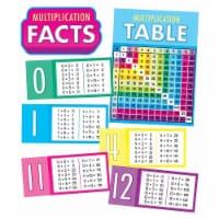 Multiplication Facts Bulletin Board Set