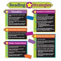 Eureka EU-847086 Reading Strategies Bulletin Board Set for Grade PK-12, Multi Color