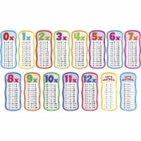 Scholastic  Bulletin Board Set 565364 - 1