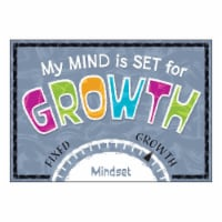 My Mind is set for Growth ARGUS® Poster, 13.375  x 19 - 1