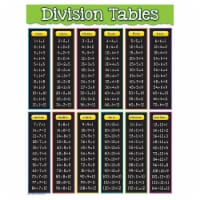 Division Tables Chart - 1