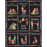 Manners Chart from Susan Winget - 1
