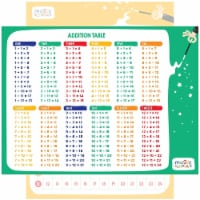Magic Scholars Math Poster Educational Chart, 0-12 All Facts, 16.5 x 22-Inch (Addition) - 1