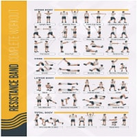 FitMate Resistance Bands Workout Exercise Poster - Workout Routine - 1