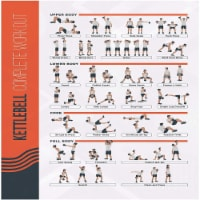 FitMate Kettlebell Workout Exercise Poster - Workout Routine - 1