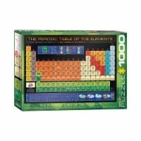 Eurographics Inc The Periodic Table of the Elements Puzzle