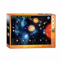Eurographics Inc The Planets Puzzle