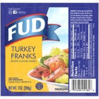 FUD Turkey Franks