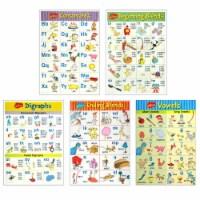 Eureka EU-847629BN Dr. Seuss Phonics Bulletin Board Set - Set of 2