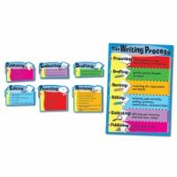 Carson Dellosa CD-110014BN The Writing Process Bulletin Board Set - Set of 2