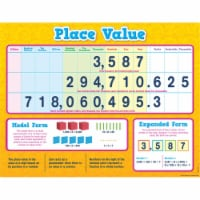 Teacher Created Resources TCR7561BN 6 Each Place Value Chart - 1