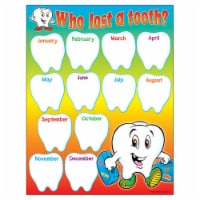 Trend Enterprises T-38078BN 17 x 22 in. 6 Piece Who Lost a Tooth Learning Chart - 6