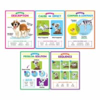 Scholastic Teaching Resources SC-834493BN Anchor Chart Text Structures Bulletin Board Set - S - 1