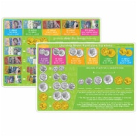 Smart Poly™ Learning Mat, 12  x 17 , Double-Sided, Australian Currency - 1