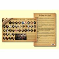Painless Learning SOC-1 Signers Of The Constitution Placemat - Pack of 4