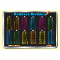 Painless Learning DIV-1 Division Table Placemat - Pack of 4