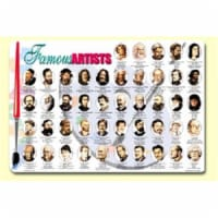 Painless Learning ART-1 Famous Artists Placemat - Pack of 4