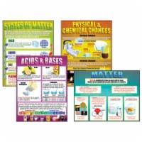 Chemistry Basics Teaching Poster Set - 1